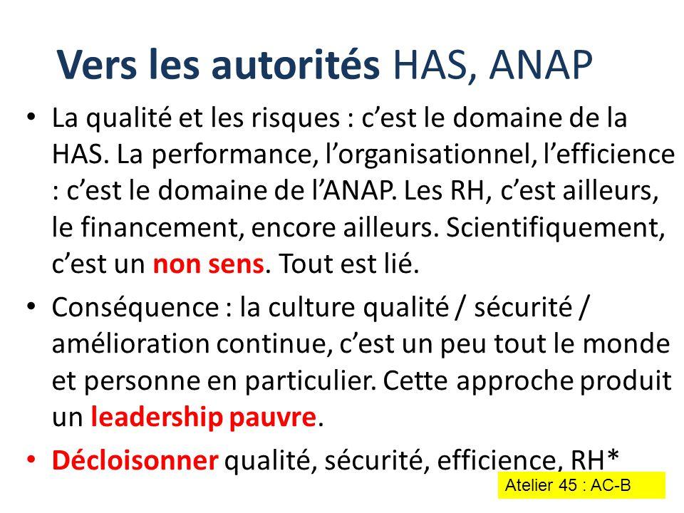La qualité et les risques : c'est le domaine de la HAS. La performance, l'organisationnel, l'efficience : c'est le domaine de l'ANAP. Les RH, c'est ai