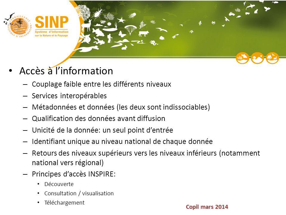 Copil mars 2014 Accès à l'information – Couplage faible entre les différents niveaux – Services interopérables – Métadonnées et données (les deux sont