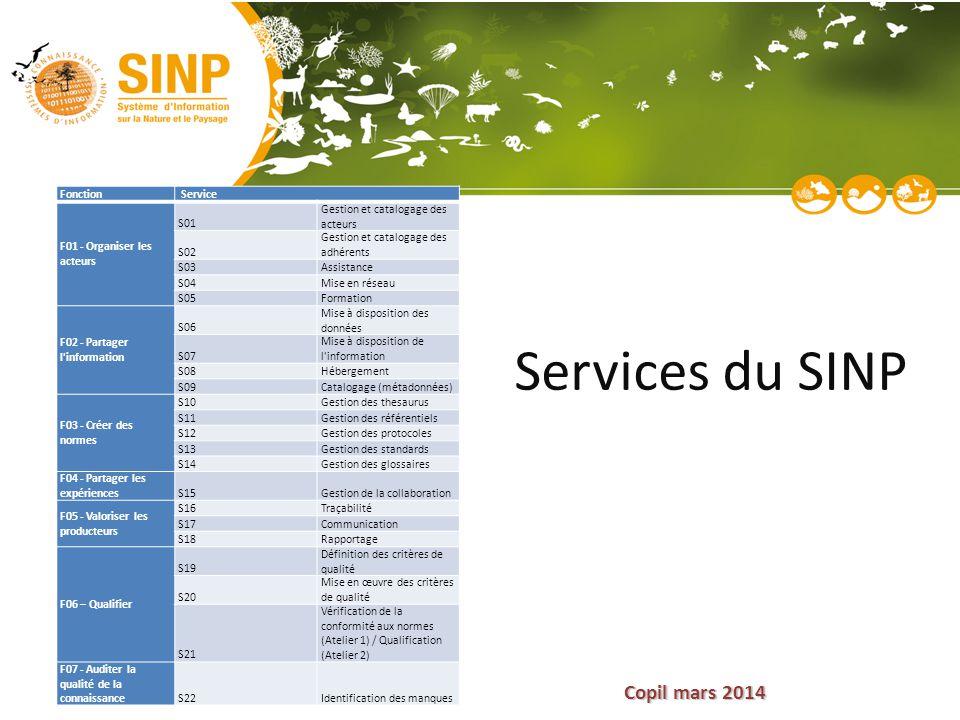 Copil mars 2014 Services du SINP Fonction Service F01 - Organiser les acteurs S01 Gestion et catalogage des acteurs S02 Gestion et catalogage des adhé