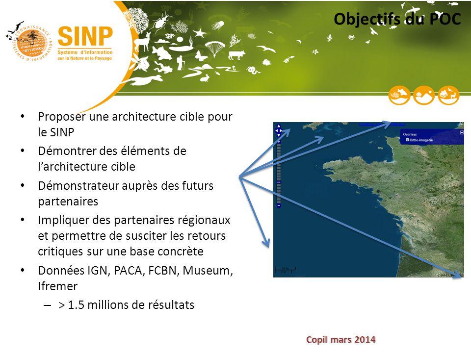 Copil mars 2014 Proposer une architecture cible pour le SINP Démontrer des éléments de l'architecture cible Démonstrateur auprès des futurs partenaire