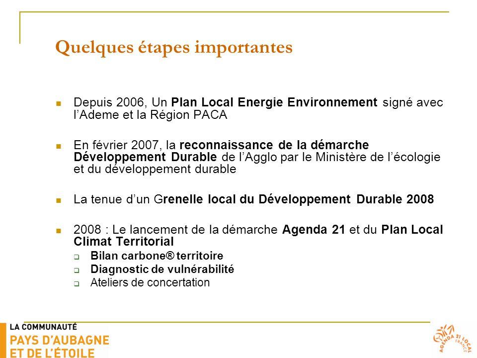 Quelques étapes importantes Depuis 2006, Un Plan Local Energie Environnement signé avec l'Ademe et la Région PACA En février 2007, la reconnaissance de la démarche Développement Durable de l'Agglo par le Ministère de l'écologie et du développement durable La tenue d'un Grenelle local du Développement Durable 2008 2008 : Le lancement de la démarche Agenda 21 et du Plan Local Climat Territorial  Bilan carbone® territoire  Diagnostic de vulnérabilité  Ateliers de concertation