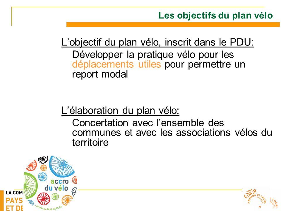 L'objectif du plan vélo, inscrit dans le PDU: Développer la pratique vélo pour les déplacements utiles pour permettre un report modal L'élaboration du plan vélo: Concertation avec l'ensemble des communes et avec les associations vélos du territoire Les objectifs du plan vélo