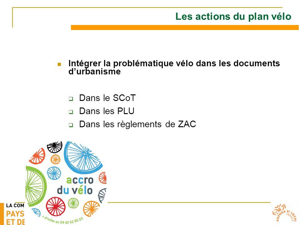 Les actions du plan vélo Intégrer la problématique vélo dans les documents d'urbanisme  Dans le SCoT  Dans les PLU  Dans les règlements de ZAC