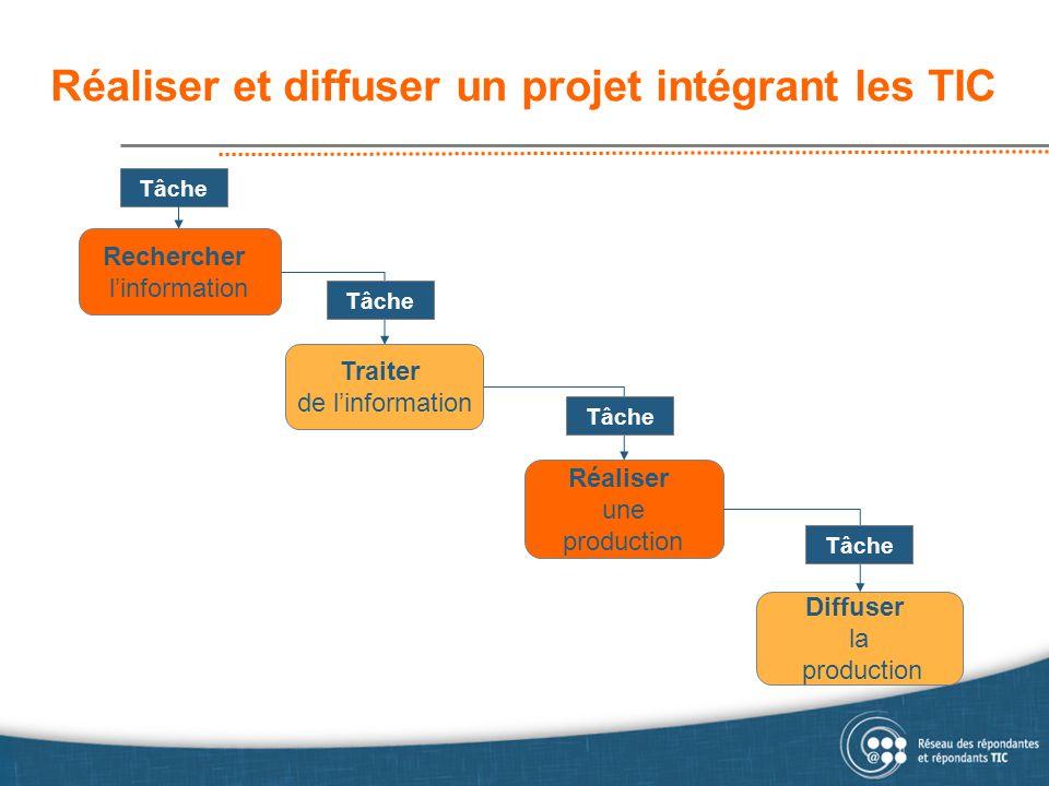 Réaliser et diffuser un projet intégrant les TIC Traiter de l'information Réaliser une production Diffuser la production Rechercher l'information Tâch
