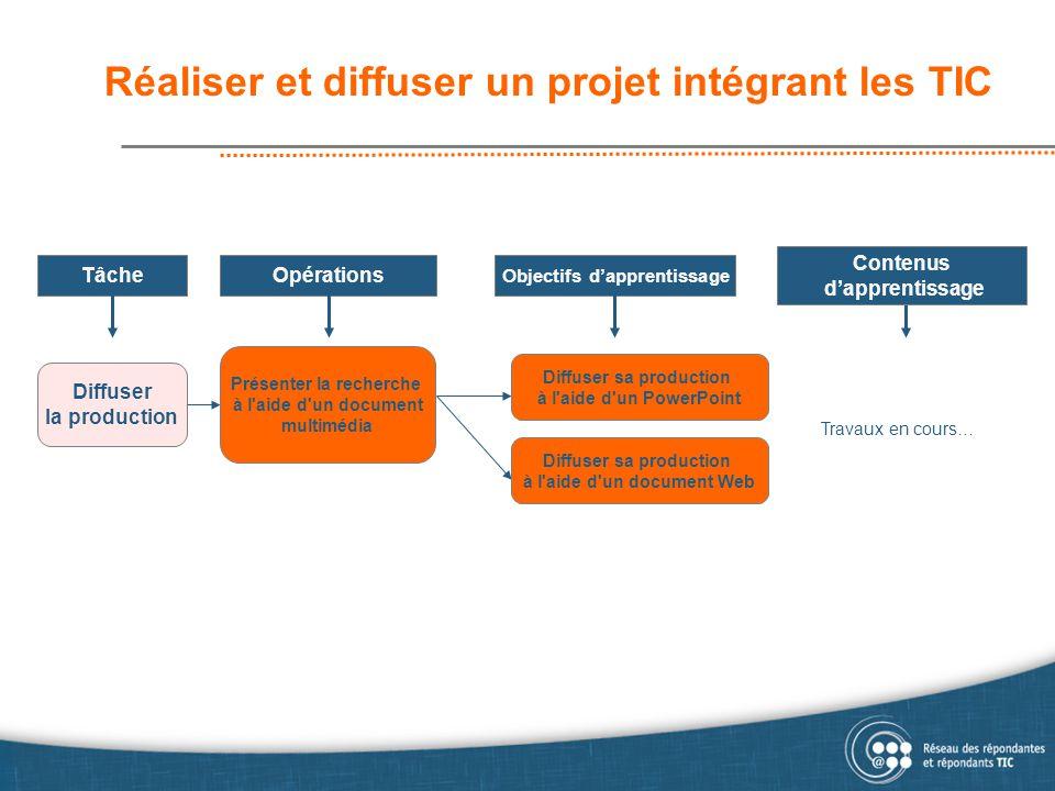 Réaliser et diffuser un projet intégrant les TIC Diffuser la production Présenter la recherche à l'aide d'un document multimédia Opérations Diffuser s