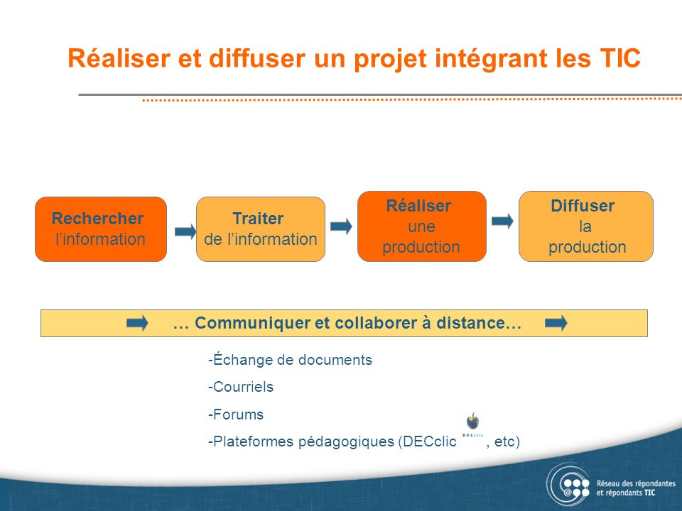 Réaliser et diffuser un projet intégrant les TIC Rechercher l'information Traiter de l'information Réaliser une production Diffuser la production … Co