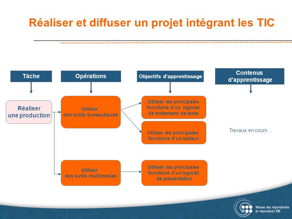 Réaliser et diffuser un projet intégrant les TIC Réaliser une production Utiliser des outils bureautiques Opérations Utiliser les principales fonction