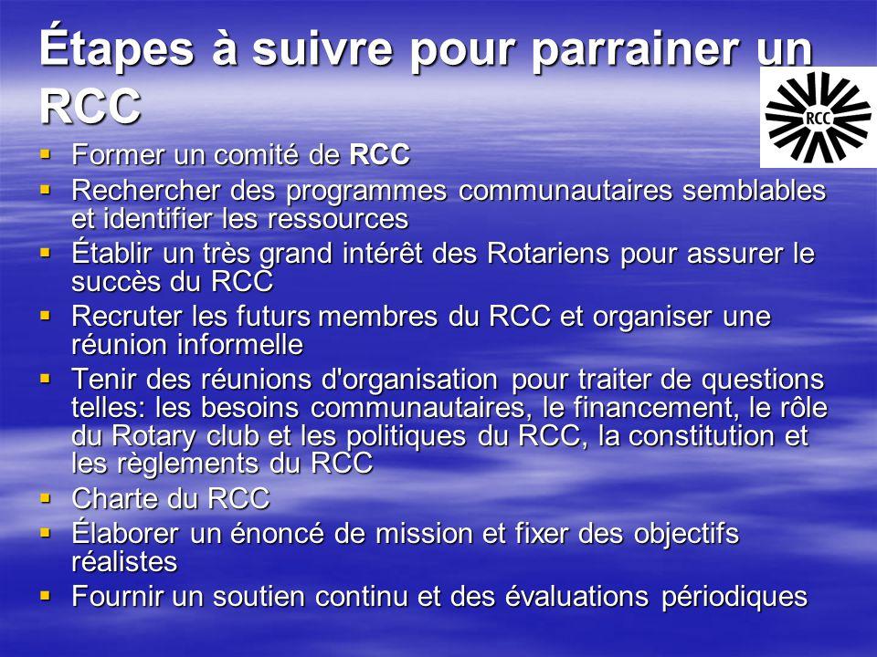 Étapes à suivre pour parrainer un RCC  Former un comité de RCC  Rechercher des programmes communautaires semblables et identifier les ressources  É