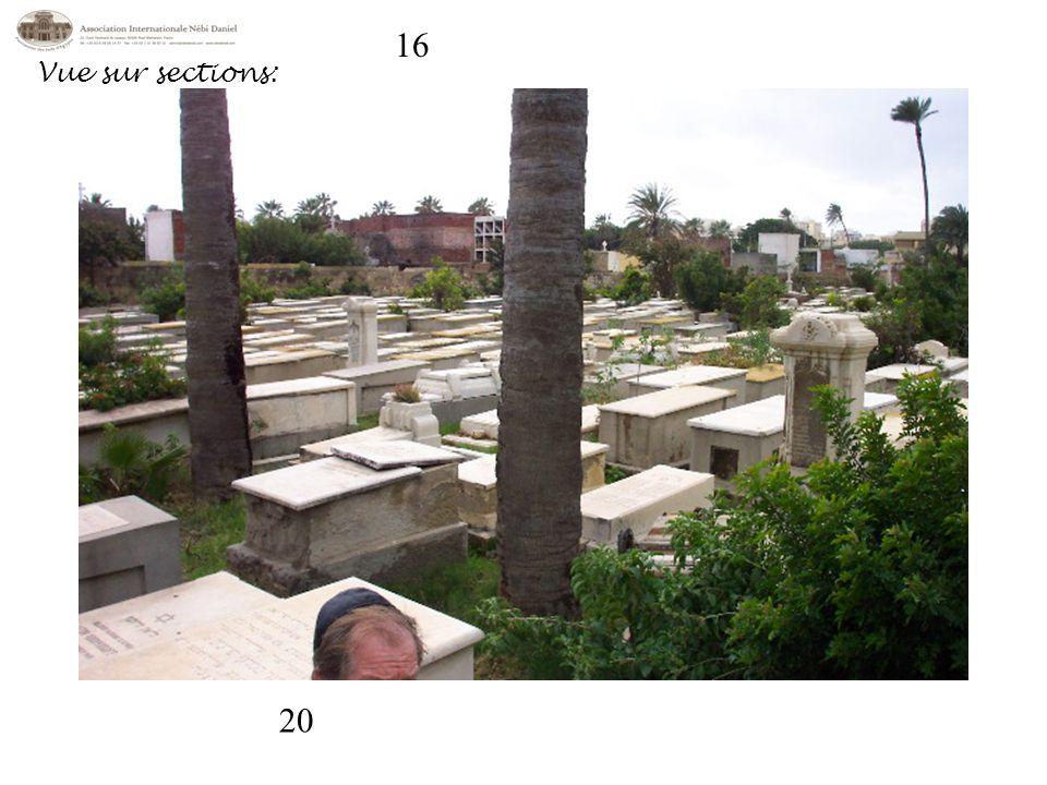 12 16 20 Vue sur sections: 11