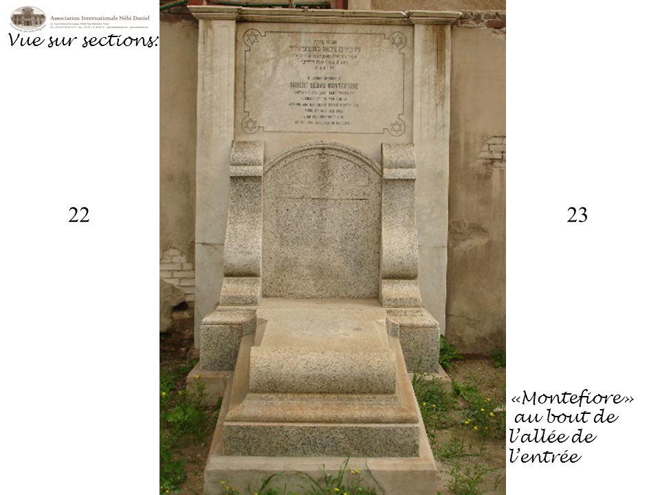 2223 «Montefiore» au bout de l'allée de l'entrée Vue sur sections: