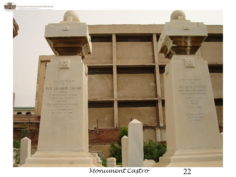 Monument Castro 22