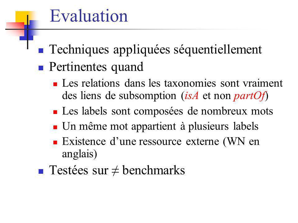 Evaluation Techniques appliquées séquentiellement Pertinentes quand Les relations dans les taxonomies sont vraiment des liens de subsomption (isA et n