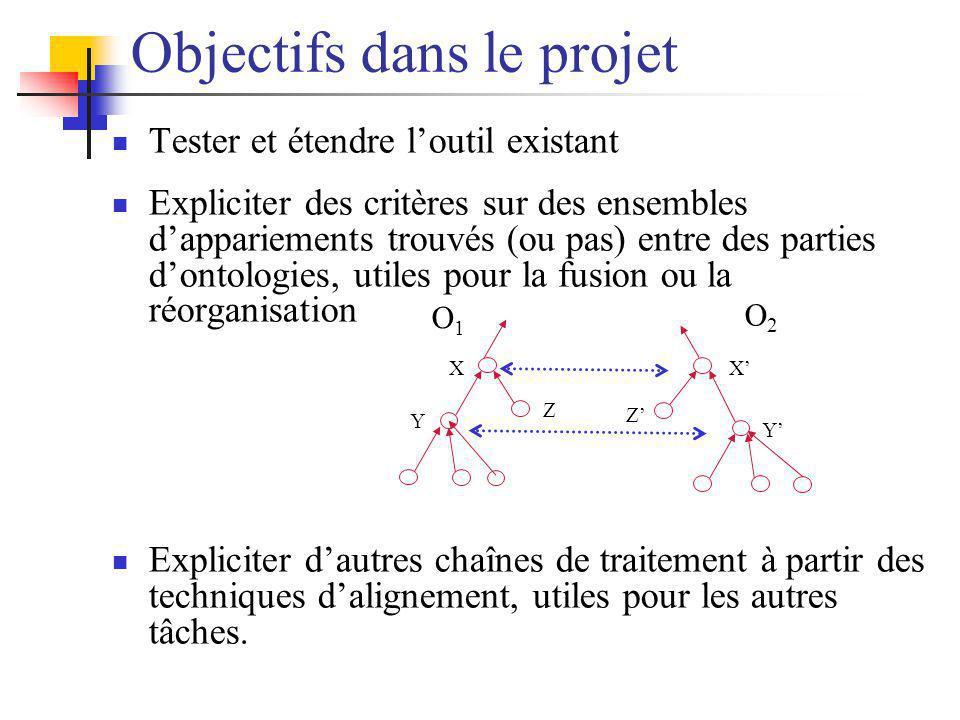 Objectifs dans le projet Tester et étendre l'outil existant Expliciter des critères sur des ensembles d'appariements trouvés (ou pas) entre des partie