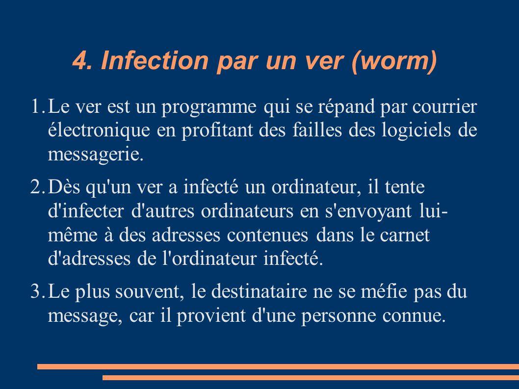 4. Infection par un ver (worm) 1.Le ver est un programme qui se répand par courrier électronique en profitant des failles des logiciels de messagerie.