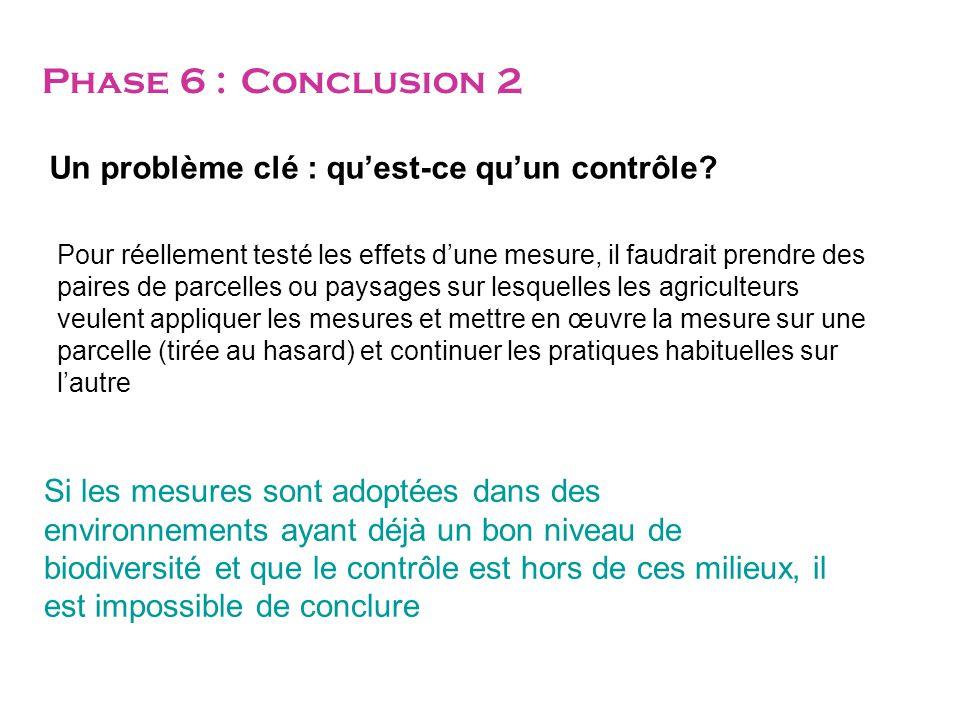 Phase 6 : Conclusion 2 Un problème clé : qu'est-ce qu'un contrôle.