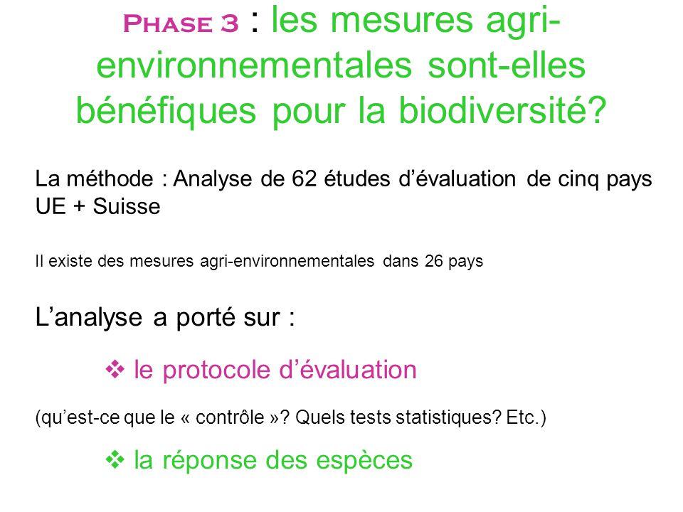 Phase 3 : les mesures agri- environnementales sont-elles bénéfiques pour la biodiversité.