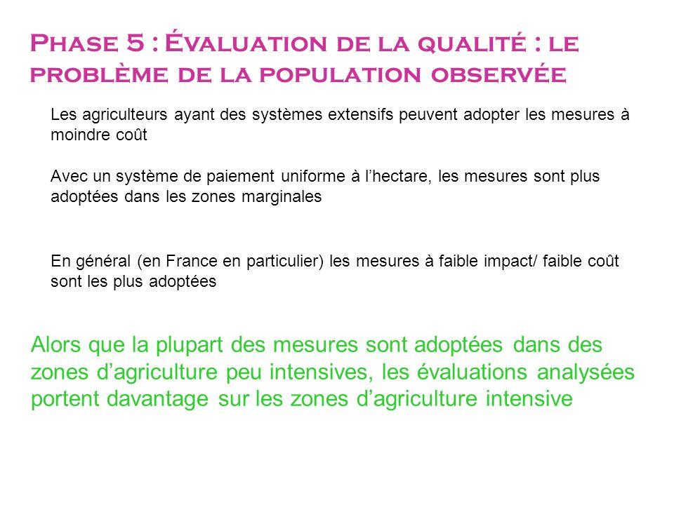 Phase 5 : Évaluation de la qualité : le problème de la population observée Les agriculteurs ayant des systèmes extensifs peuvent adopter les mesures à moindre coût Avec un système de paiement uniforme à l'hectare, les mesures sont plus adoptées dans les zones marginales En général (en France en particulier) les mesures à faible impact/ faible coût sont les plus adoptées Alors que la plupart des mesures sont adoptées dans des zones d'agriculture peu intensives, les évaluations analysées portent davantage sur les zones d'agriculture intensive