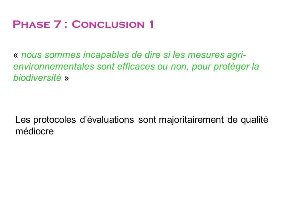 Phase 7 : Conclusion 1 « nous sommes incapables de dire si les mesures agri- environnementales sont efficaces ou non, pour protéger la biodiversité » Les protocoles d'évaluations sont majoritairement de qualité médiocre
