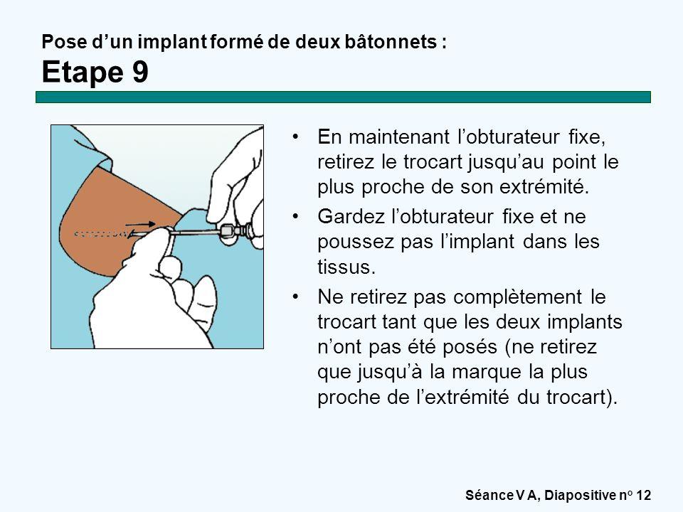 Séance V A, Diapositive n o 12 Pose d'un implant formé de deux bâtonnets : Etape 9 En maintenant l'obturateur fixe, retirez le trocart jusqu'au point le plus proche de son extrémité.