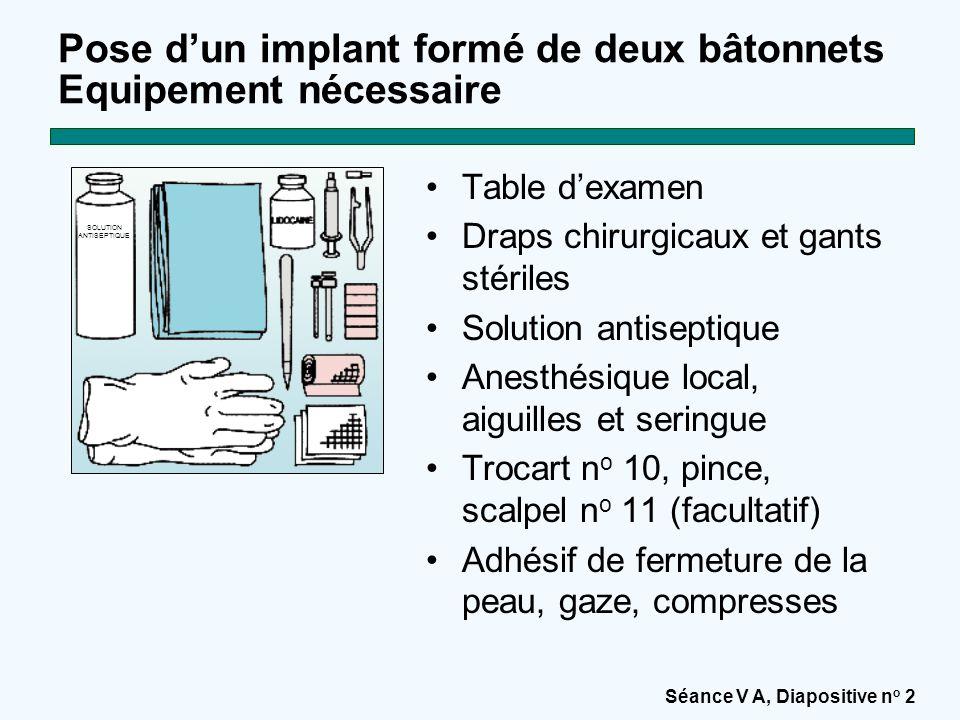 Séance V A, Diapositive n o 3 Pose d'un implant formé de deux bâtonnets : Trocart Le trocart a habituellement trois marques 1)La marque la plus proche de la base indique jusqu'où le trocart doit être inséré sous la peau pour poser les implants.