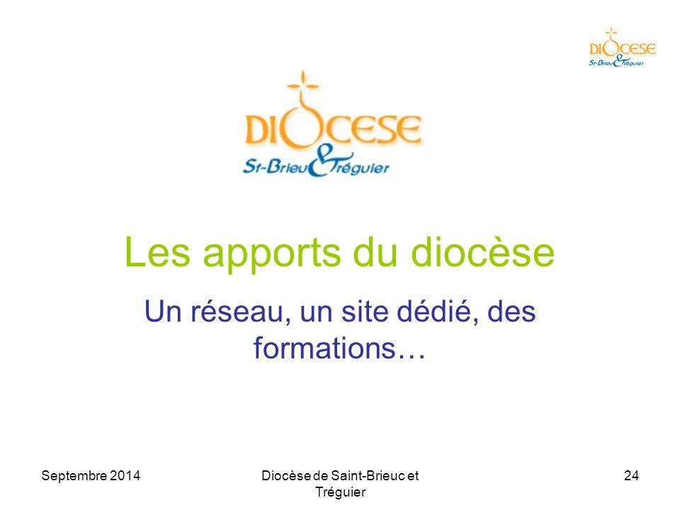Septembre 2014Diocèse de Saint-Brieuc et Tréguier 24 Les apports du diocèse Un réseau, un site dédié, des formations…