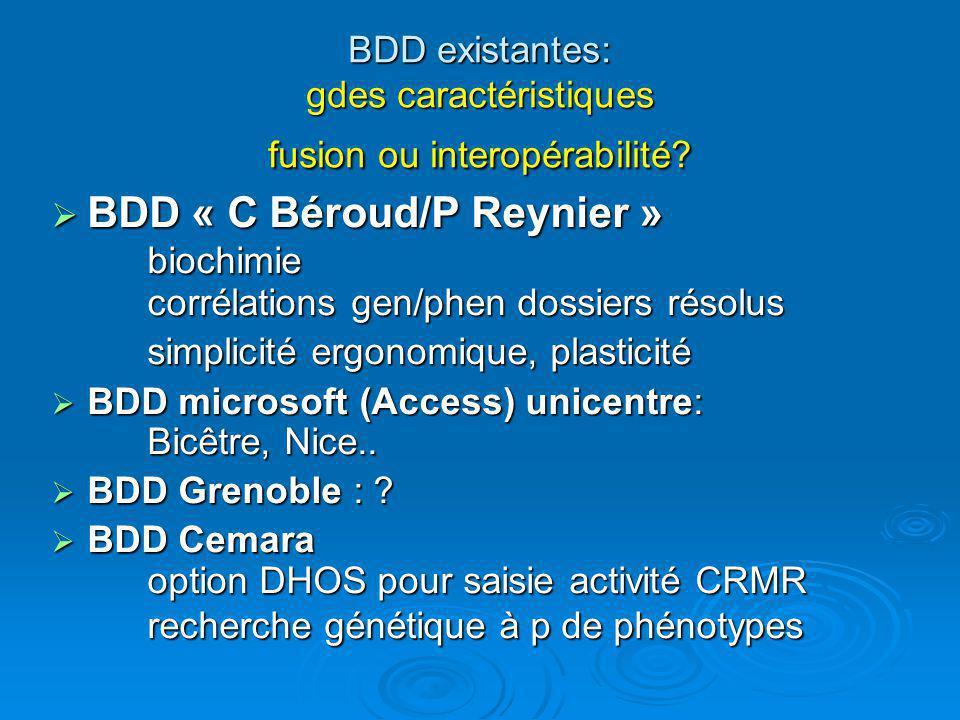 BDD existantes: gdes caractéristiques fusion ou interopérabilité?  BDD « C Béroud/P Reynier » biochimie corrélations gen/phen dossiers résolus simpli