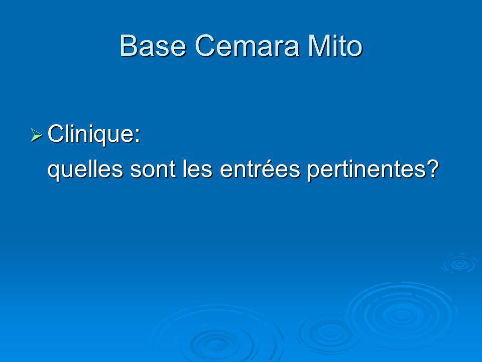 Base Cemara Mito  Clinique: quelles sont les entrées pertinentes?