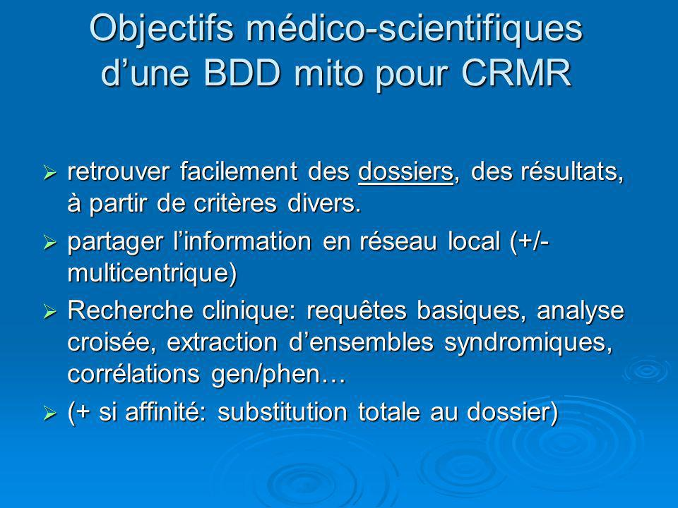 Objectifs médico-scientifiques d'une BDD mito pour CRMR  retrouver facilement des dossiers, des résultats, à partir de critères divers.  partager l'