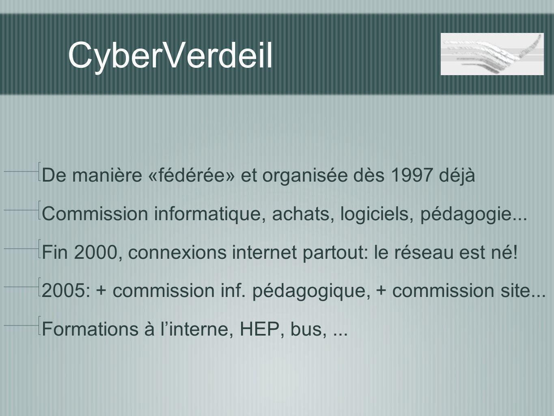 CyberVerdeil De manière «fédérée» et organisée dès 1997 déjà Commission informatique, achats, logiciels, pédagogie...