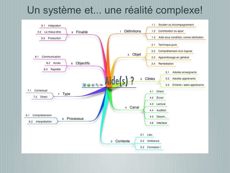 Un système et... une réalité complexe!