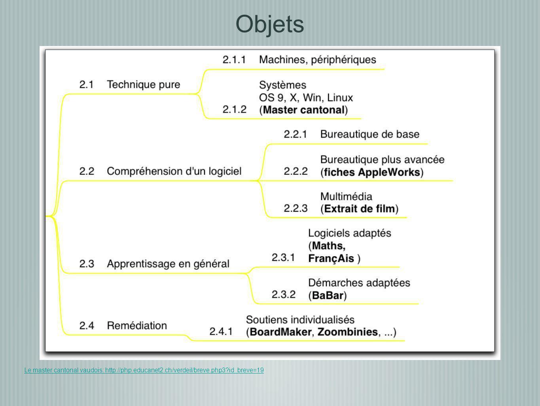 Objets Le master cantonal vaudois: http://php.educanet2.ch/verdeil/breve.php3 id_breve=19