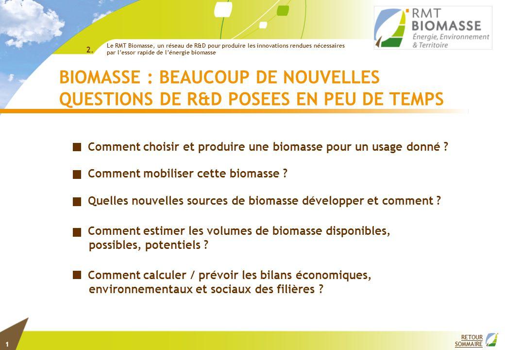 1 RETOUR SOMMAIRE 2. Comment choisir et produire une biomasse pour un usage donné ? Comment mobiliser cette biomasse ? Quelles nouvelles sources de bi