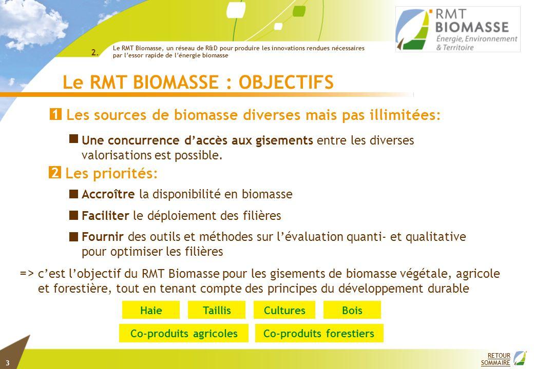 RETOUR SOMMAIRE 2. Le RMT BIOMASSE : OBJECTIFS => c'est l'objectif du RMT Biomasse pour les gisements de biomasse végétale, agricole et forestière, to