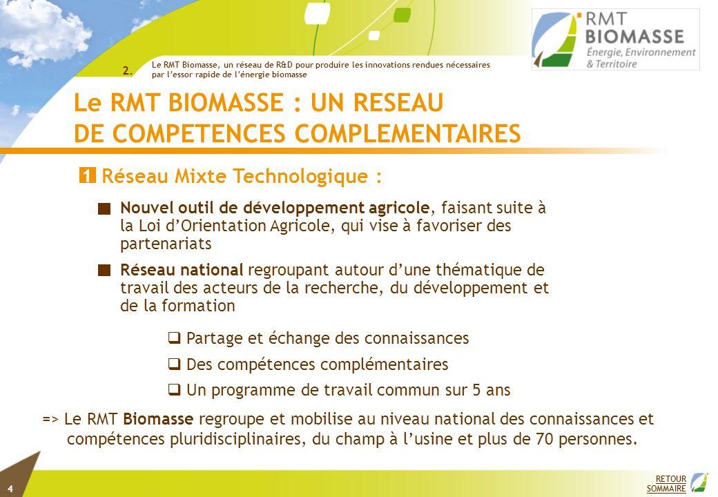 Le RMT BIOMASSE : UN RESEAU DE COMPETENCES COMPLEMENTAIRES Réseau Mixte Technologique : 1 Nouvel outil de développement agricole, faisant suite à la L
