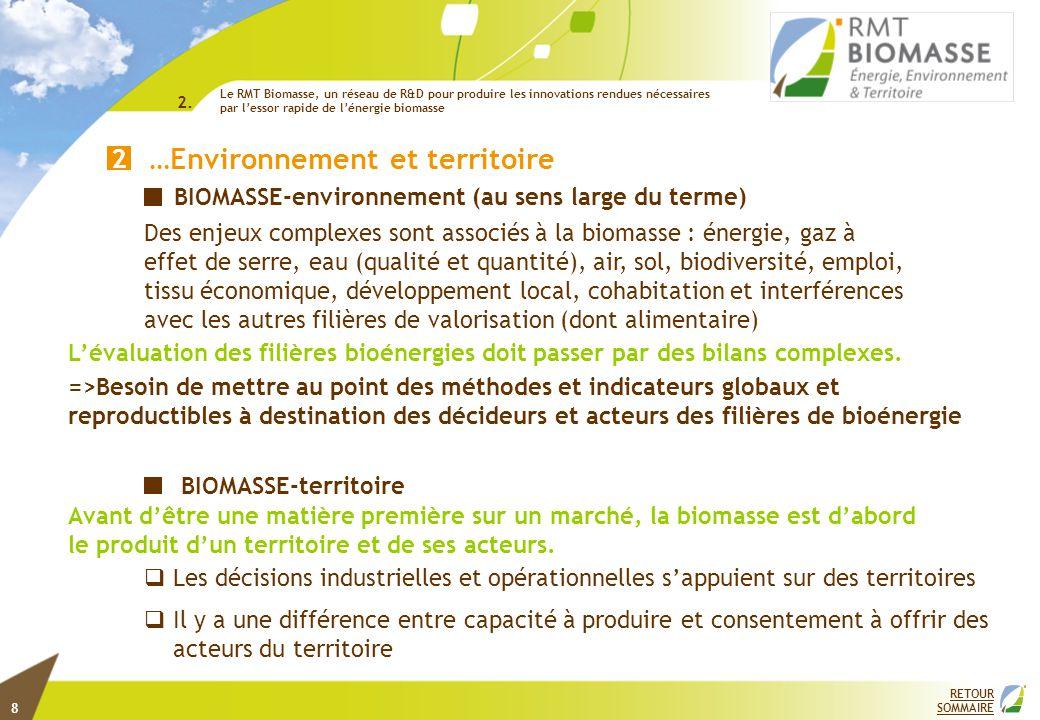 BIOMASSE-environnement (au sens large du terme) …Environnement et territoire 2 RETOUR SOMMAIRE Des enjeux complexes sont associés à la biomasse : éner