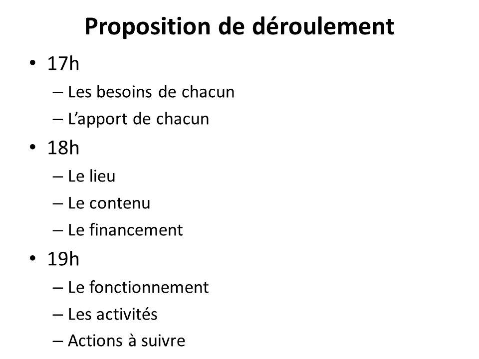 Proposition de déroulement 17h – Les besoins de chacun – L'apport de chacun 18h – Le lieu – Le contenu – Le financement 19h – Le fonctionnement – Les activités – Actions à suivre