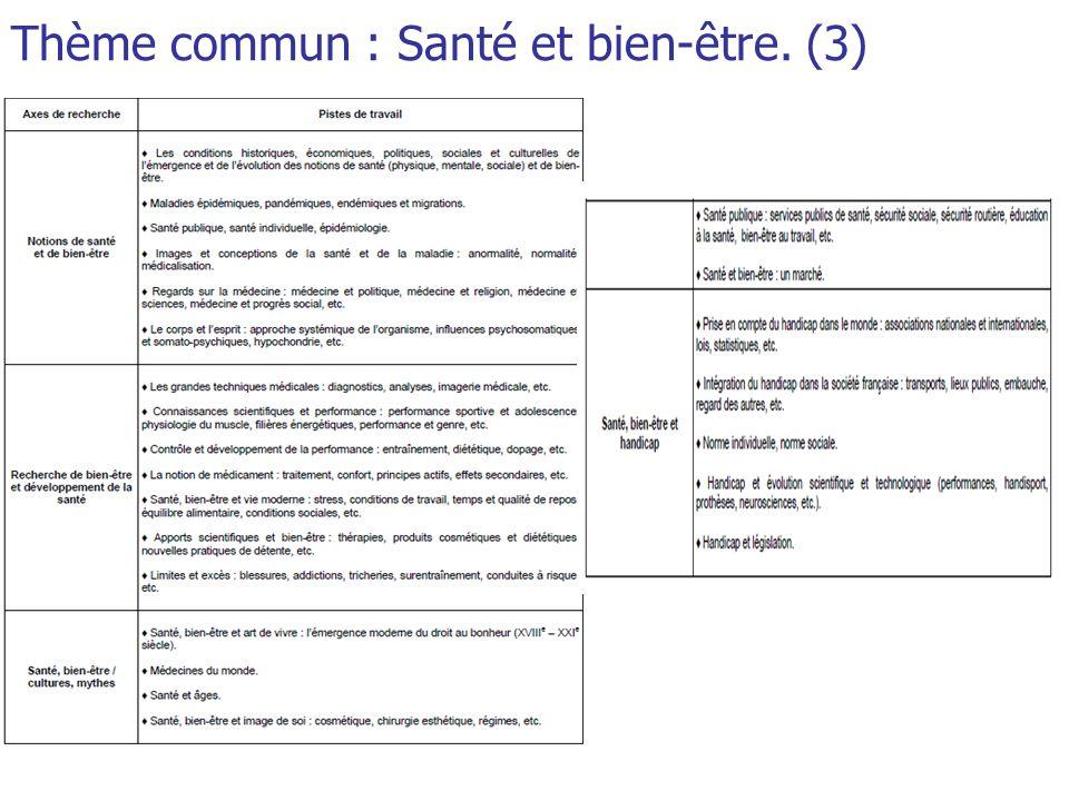 Les thèmes spécifiques aux élèves de ES (T1)