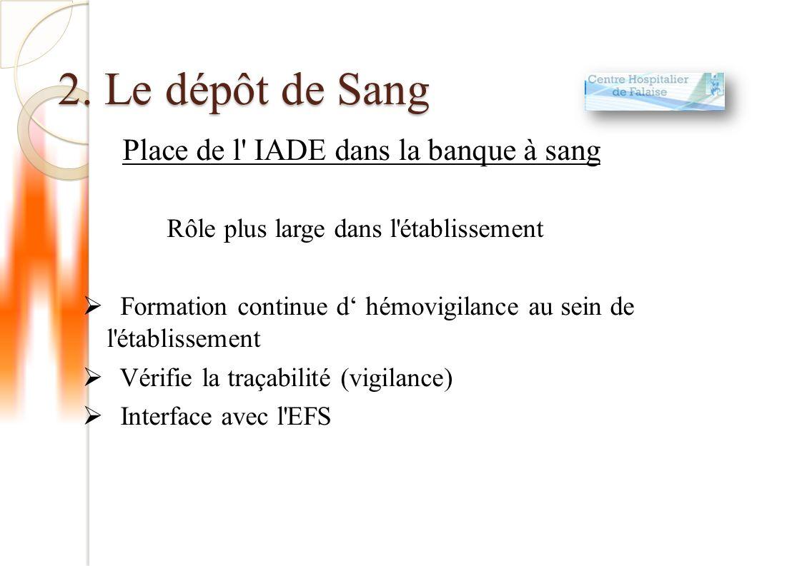 2. Le dépôt de Sang Place de l' IADE dans la banque à sang Rôle plus large dans l'établissement  Formation continue d' hémovigilance au sein de l'éta
