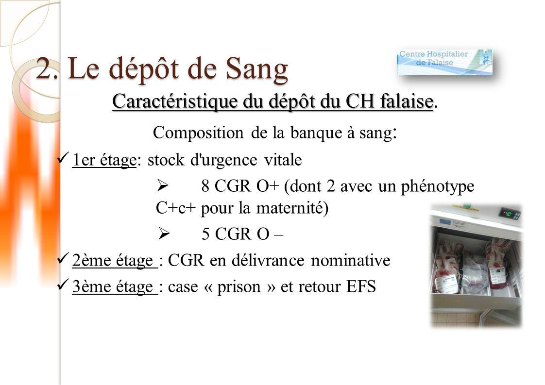 2.Le dépôt de Sang Caractéristique du dépôt du CH falaise Caractéristique du dépôt du CH falaise.