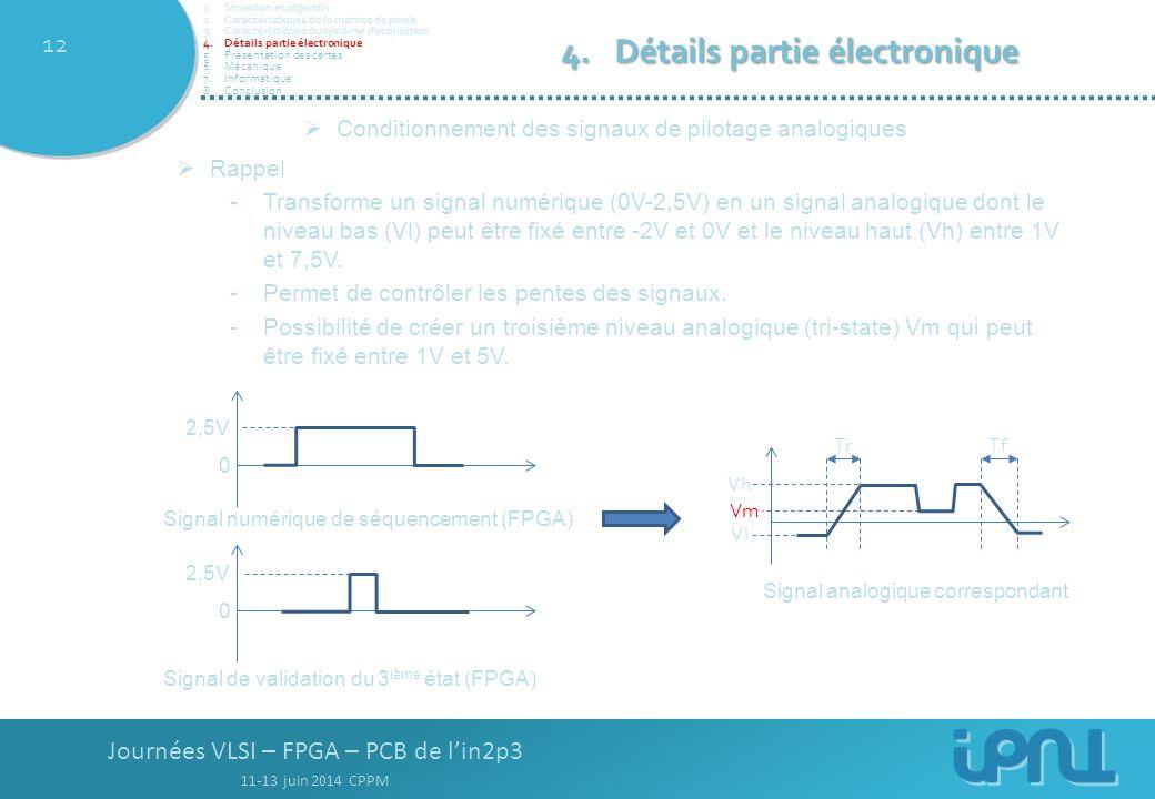 Journées VLSI – FPGA – PCB de l'in2p3 11-13 juin 2014 CPPM 12  Conditionnement des signaux de pilotage analogiques  Rappel -Transforme un signal numérique (0V-2,5V) en un signal analogique dont le niveau bas (Vl) peut être fixé entre -2V et 0V et le niveau haut (Vh) entre 1V et 7,5V.
