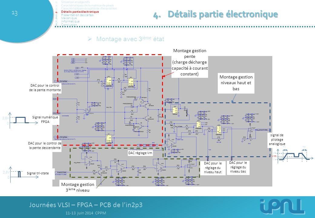 Journées VLSI – FPGA – PCB de l'in2p3 11-13 juin 2014 CPPM 13  Montage avec 3 ième état Montage gestion pente (charge décharge capacité à courant constant) Montage gestion niveaux haut et bas Montage gestion 3 ième niveau DAC pour le réglage du niveau haut DAC pour le réglage du niveau bas signal de pilotage analogique Signal numérique FPGA DAC pour le control de la pente montante DAC pour le control de la pente descendante Signal tri-state 2,5V 0 0 Vh Vl Vm Tr Tf DAC réglage Vm 4.Détails partie électronique 1.Situation et objectifs 2.Caractéristiques de la matrice de pixels 3.Caractéristiques du système d'acquisition 4.Détails partie électronique 5.Présentation des cartes 6.Mécanique 7.Informatique 8.Conclusion