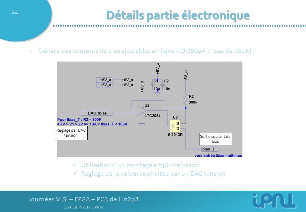 Journées VLSI – FPGA – PCB de l'in2p3 11-13 juin 2014 CPPM 24 Détails partie électronique -Génère des courants de bias ajustables en ligne (10-250µA / pas de 10uA) Réglage par DAC tension Sortie courant de bias Utilisation d'un montage ampli-transistor Réglage de la valeur souhaitée par un DAC tension