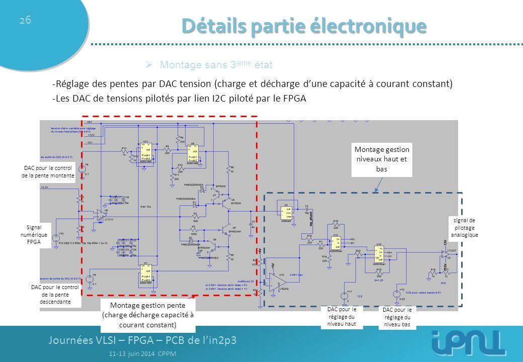 Journées VLSI – FPGA – PCB de l'in2p3 11-13 juin 2014 CPPM 26 Détails partie électronique  Montage sans 3 ième état -Réglage des pentes par DAC tension (charge et décharge d'une capacité à courant constant) Signal numérique FPGA DAC pour le control de la pente montante DAC pour le control de la pente descendante DAC pour le réglage du niveau haut DAC pour le réglage du niveau bas signal de pilotage analogique Montage gestion niveaux haut et bas -Les DAC de tensions pilotés par lien I2C piloté par le FPGA Montage gestion pente (charge décharge capacité à courant constant)