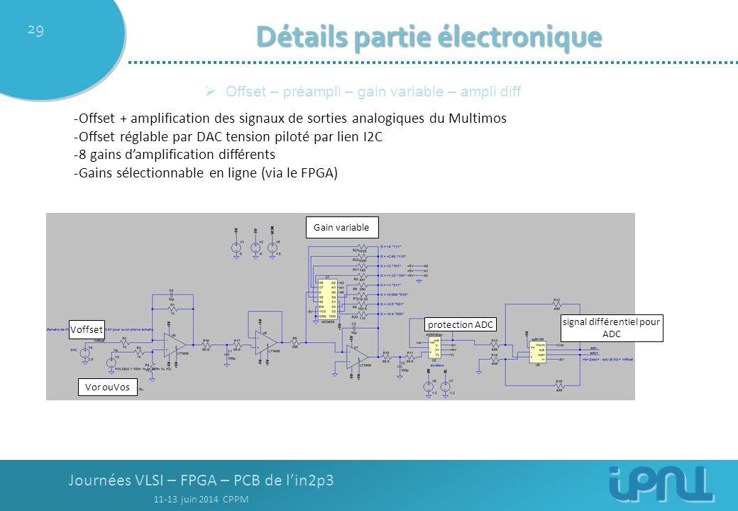 Journées VLSI – FPGA – PCB de l'in2p3 11-13 juin 2014 CPPM 29 Détails partie électronique  Offset – préampli – gain variable – ampli diff -Offset + amplification des signaux de sorties analogiques du Multimos -Offset réglable par DAC tension piloté par lien I2C -8 gains d'amplification différents -Gains sélectionnable en ligne (via le FPGA) Voffset Vor ouVos Gain variable protection ADC signal différentiel pour ADC