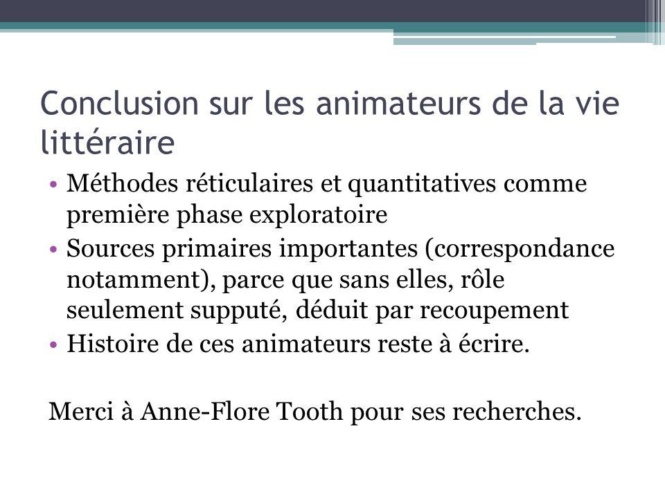 Conclusion sur les animateurs de la vie littéraire Méthodes réticulaires et quantitatives comme première phase exploratoire Sources primaires importan