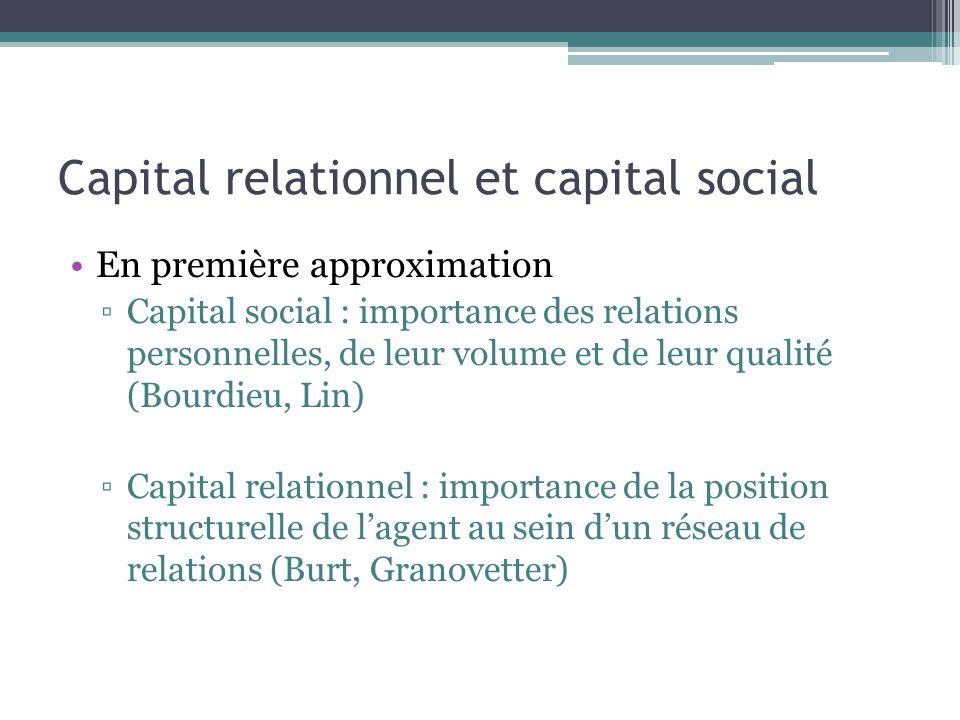 Capital relationnel et capital social En première approximation ▫Capital social : importance des relations personnelles, de leur volume et de leur qua