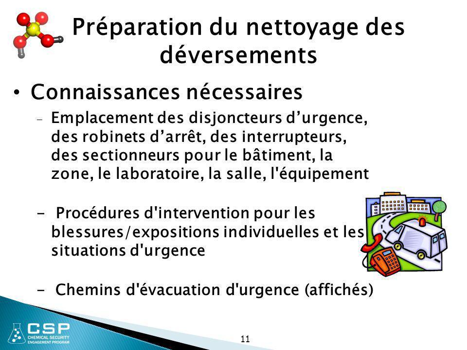 11 Préparation du nettoyage des déversements Connaissances nécessaires - Emplacement des disjoncteurs d'urgence, des robinets d'arrêt, des interrupteu
