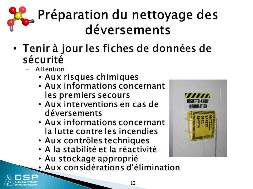 12 Préparation du nettoyage des déversements Tenir à jour les fiches de données de sécurité - Attention : Aux risques chimiques Aux informations conce
