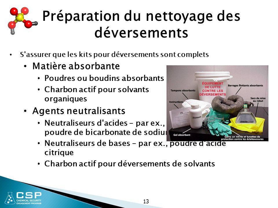 13 Préparation du nettoyage des déversements S'assurer que les kits pour déversements sont complets Matière absorbante Poudres ou boudins absorbants C