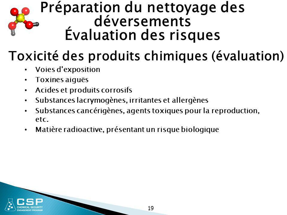 19 Préparation du nettoyage des déversements Évaluation des risques Voies d'exposition Toxines aiguës Acides et produits corrosifs Substances lacrymog